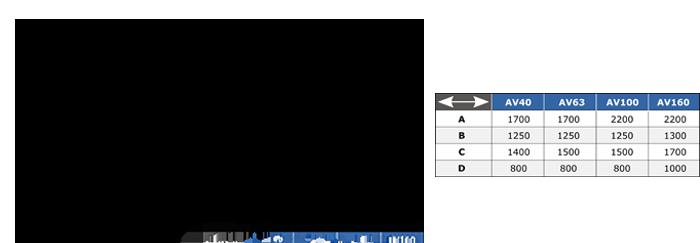 AV40-AV160.min
