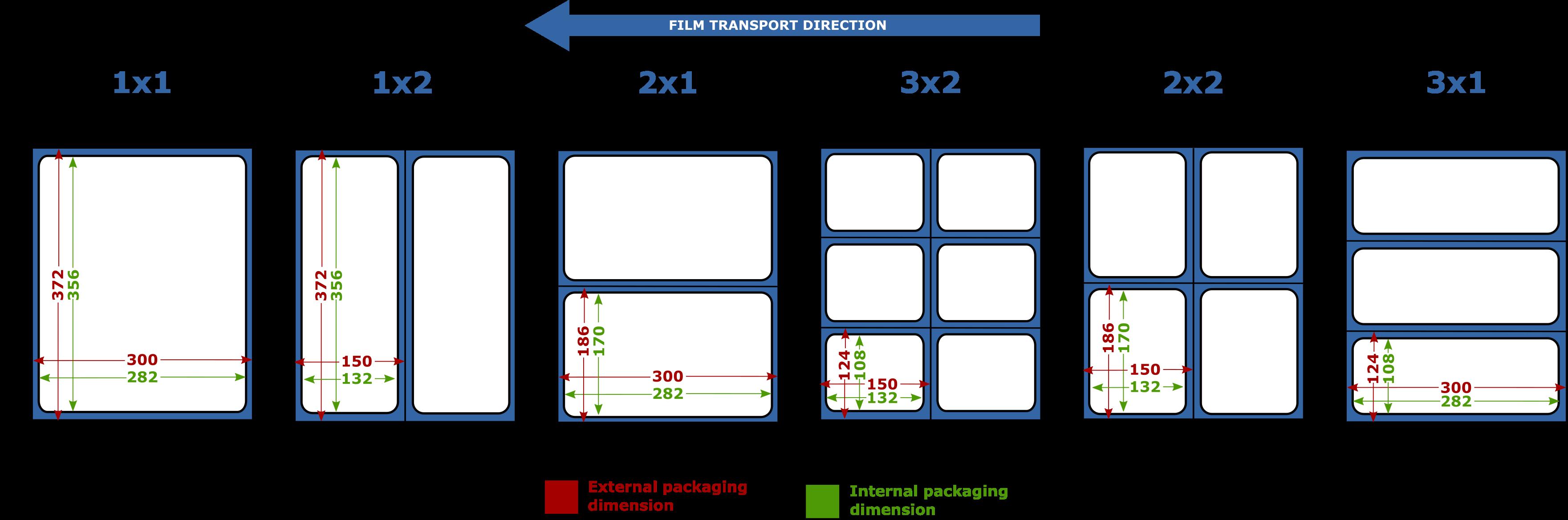 Standardowe podziały form wersja4EN
