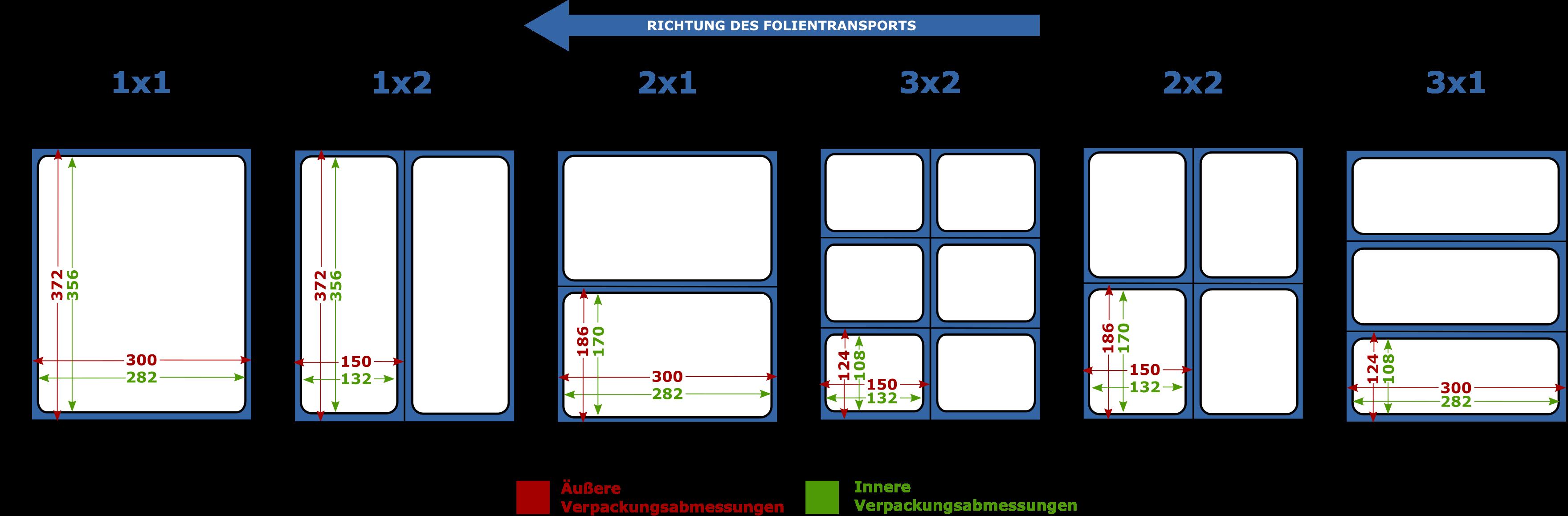 Standardowe podziały form wersja4DE